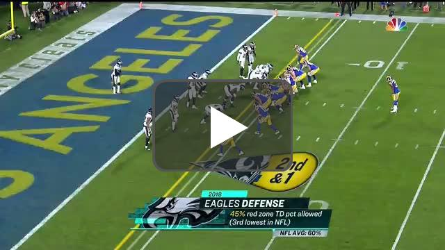 [Highlight] Gurley bulls his way into the end zone for the TD